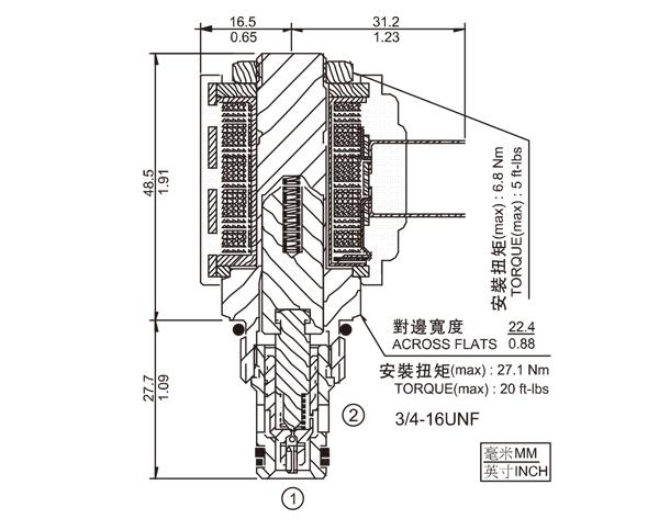 SV08-22  两通常闭式锥阀