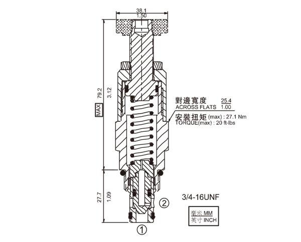 RV58-20 直动式高压溢流阀