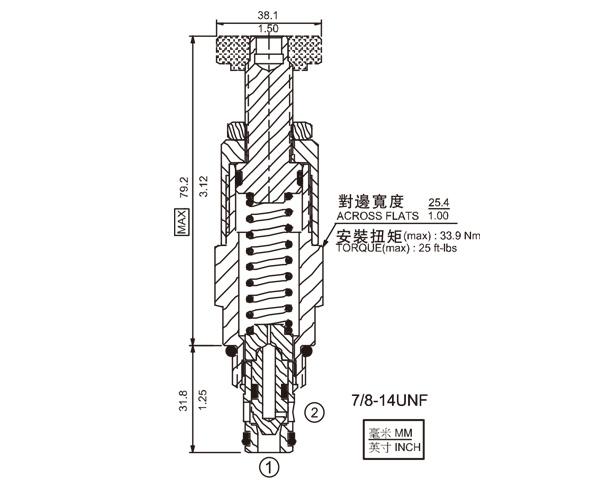 RV10-20 直动式溢流阀