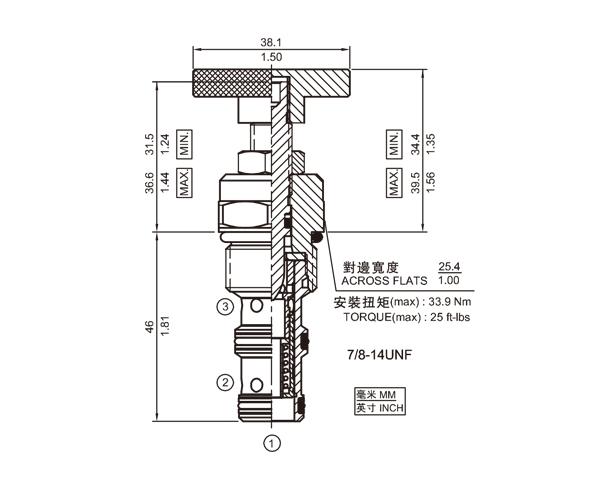 FR10-39 压力补偿节流阀