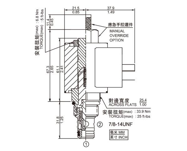 SV10-20 两通常闭式锥阀