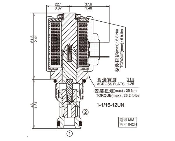 SV12-20 两通常闭式锥阀