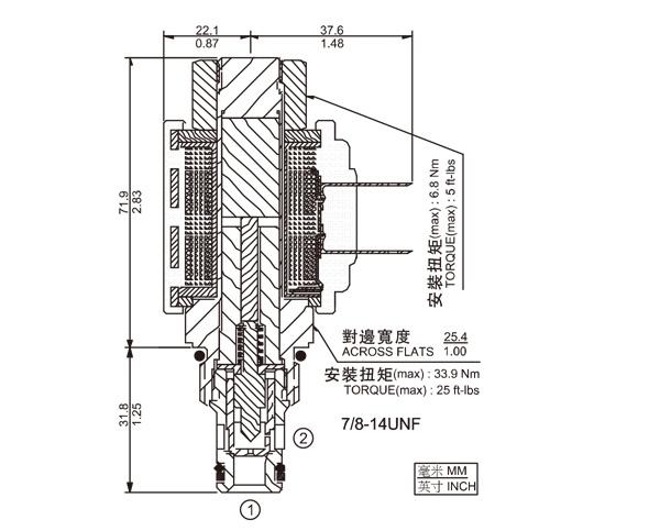 SV10-21 两通常开式锥阀