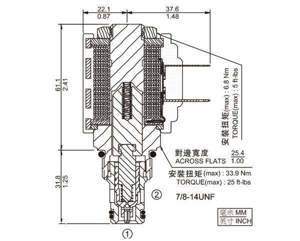 SV10-22  两通常闭式锥阀