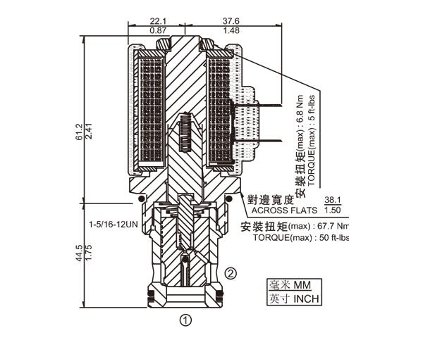 SV16-22  两通常闭式锥阀