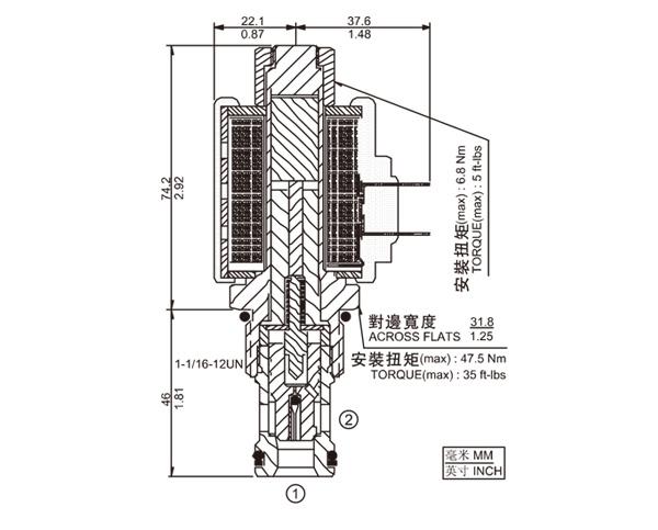 SV12-23 两通常开式锥阀