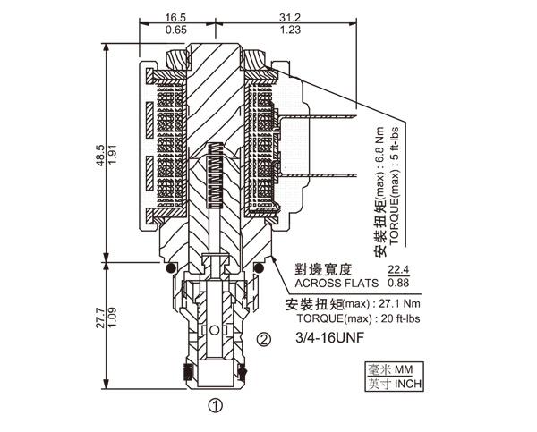SV08-25 两通常开式锥阀