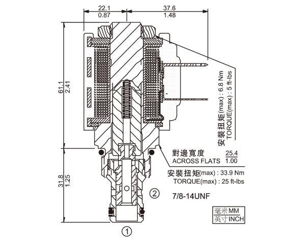 SV10-25 两通常开式锥阀