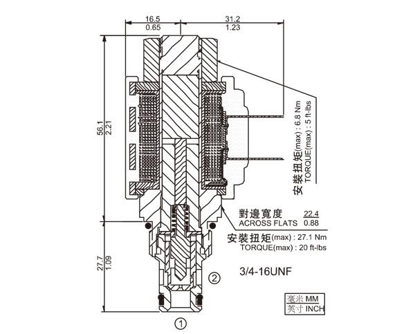 SV08-21 两通常开式锥阀
