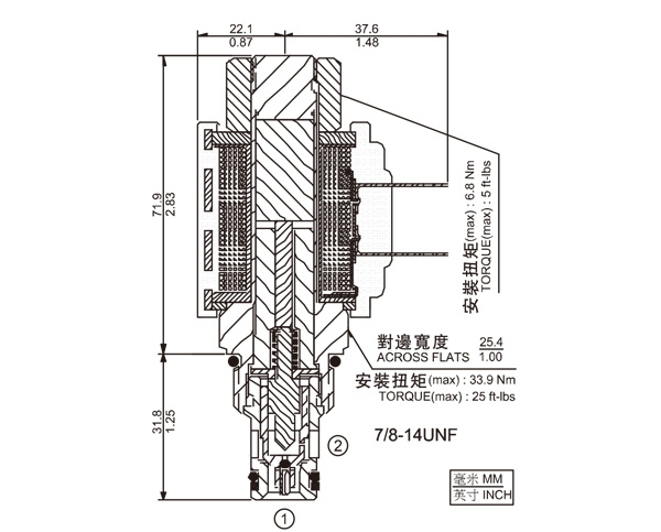 SV10-23 两通常开式锥阀