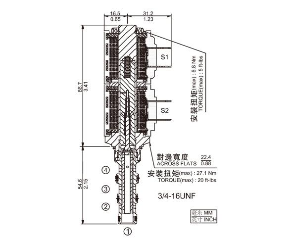 SV08-47D 三位四通换向阀,浮动中位